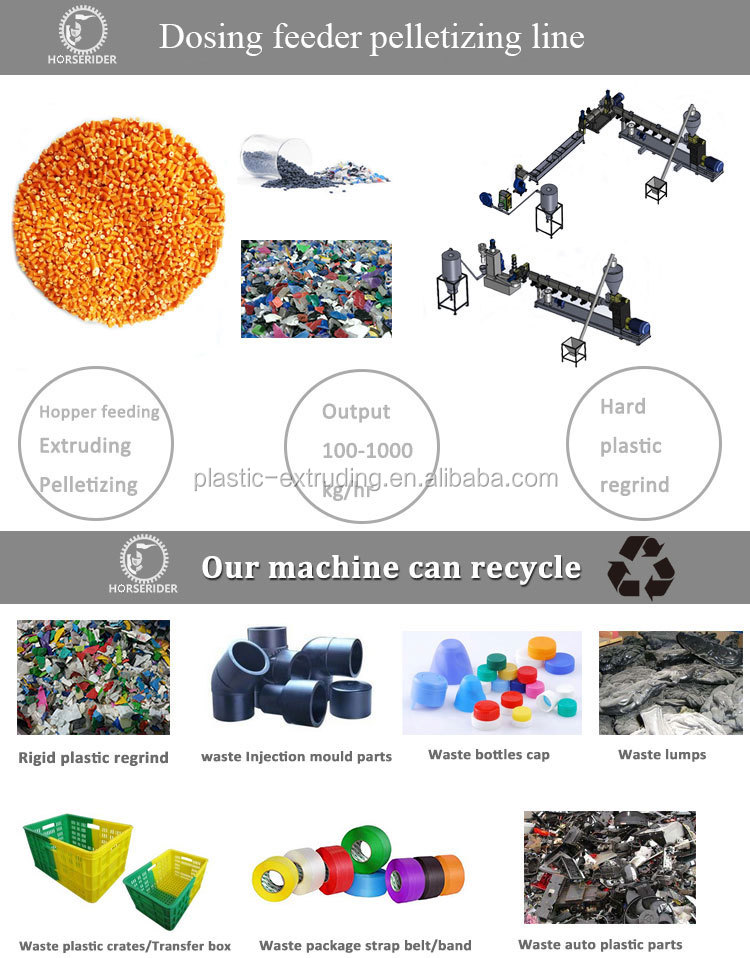 Most popular PE PP PS ABS pellet making machine price/plastic pelletizer machine/granulator plastic