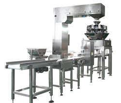 Aluminum tin/box/can filling line with multihead weigher