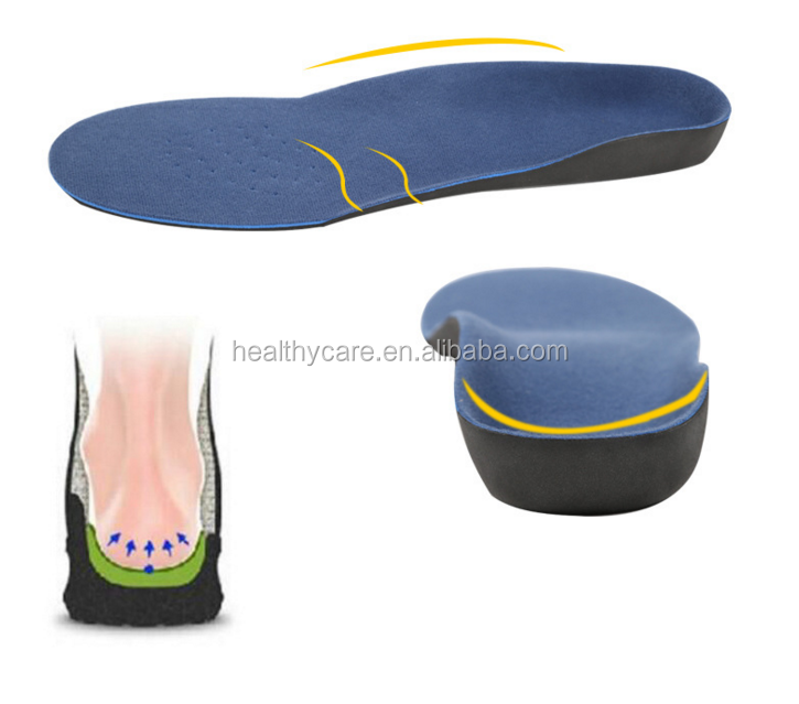 Foot care new orthotic insole for the foot