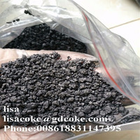 Additives of Metallurgy Application Calcined pet coke