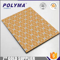 Aluminum Facade Aluminium Composite Panel For Kitchen Cabinets