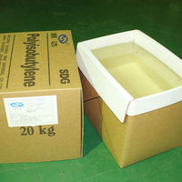 pib, PIB for lubricant additives Low & Medium molecular weight PIB