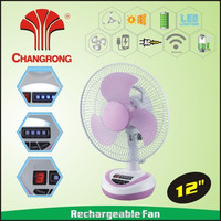 fan blade rechargeable fans solar air conditioner