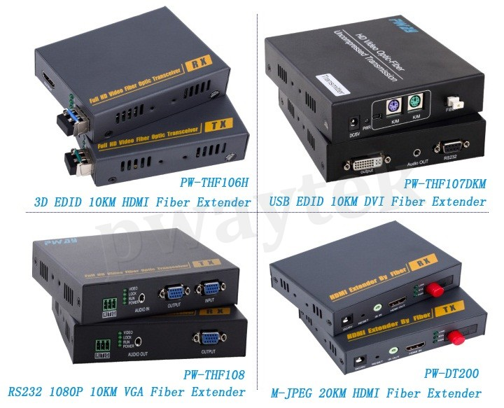 Transmits HDMI IR Remote 20KM To 80KM Over Fiber Optic Cable Extender