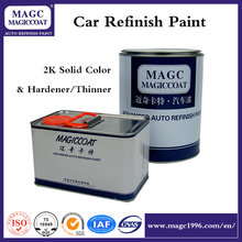 Fast Dry Solvent Car Paint Thinner