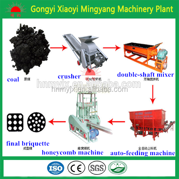 Semi-automatic coal charcoal briquette maker machine/Honeycomb Briquette Molding Machine With ISO CE 0086-13838391770