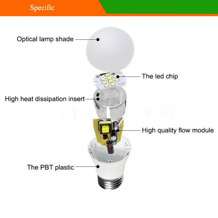 LED G40 G45 color light bulb 1W E27 / B22 , PC cover , CE & ROHS with belt light