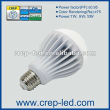 12W LED Bulb Compare To 100W Incandescent Bulb