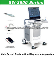 NPT Record Diagnostic Apparatus / Nocturnal Penile Tumescence / NPT