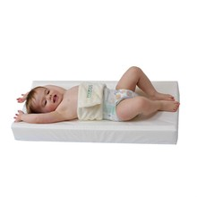 Washable Portable Baby Nappy Change Mat Washable Changing Mat Boy