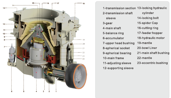 cone crusher main shaft