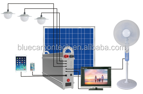 CHINA Hotsale Mobile Home Solar Panel Power System100 W