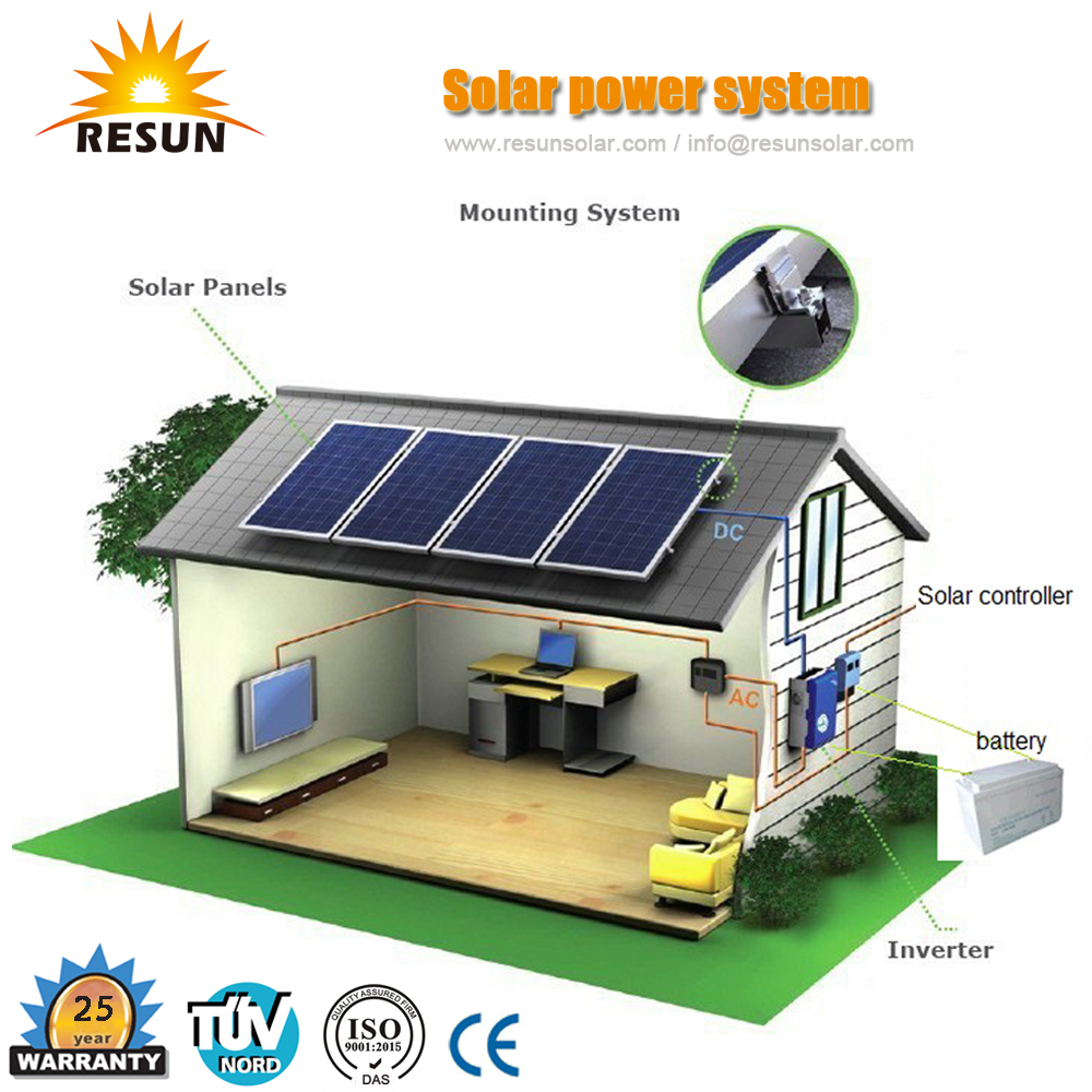 high module efficiency and warm price 1KW off grid Solar System for home use or personal use