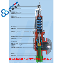 Pressure And Temperature Reducing Safety Valve