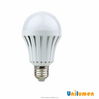 NEW ARRIVAL CE RoHS Proved A60 E27 led bulb light 12W dimmable pure white
