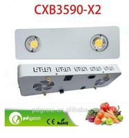 Buy IES File available intelligent led grow light 10w 20w 30w 50w ...