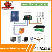 full set energy system mobile home 500W solar energy storage system