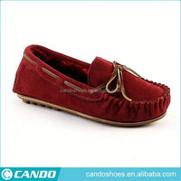 low price shoes images for women