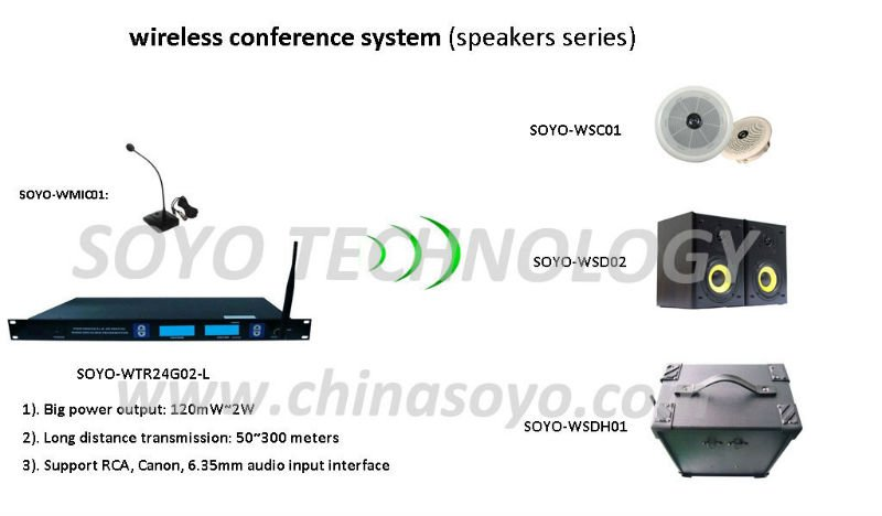 wireless simultaneous interpretation system for translation