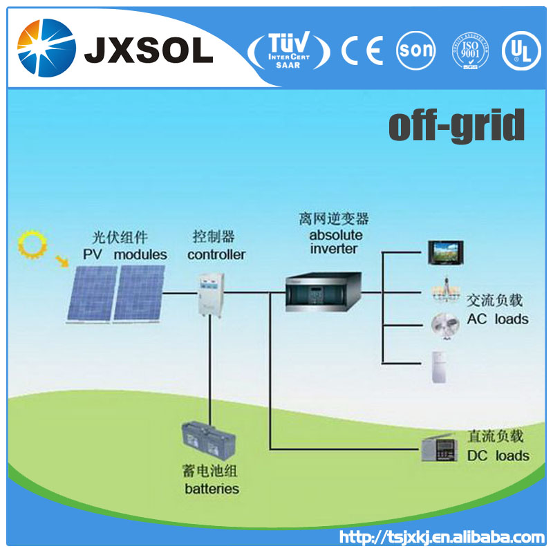 Wholesale eco-friendly 6Kw solar energy home system price
