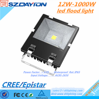 30w r7s solar led flood lights China Suppliers