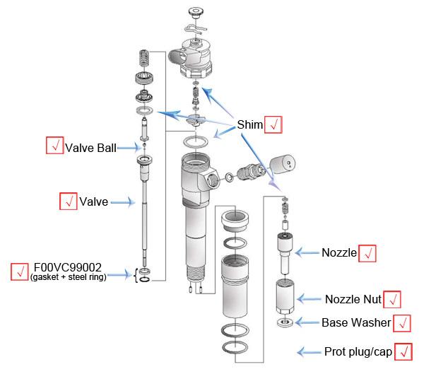 fuel rail repair kits