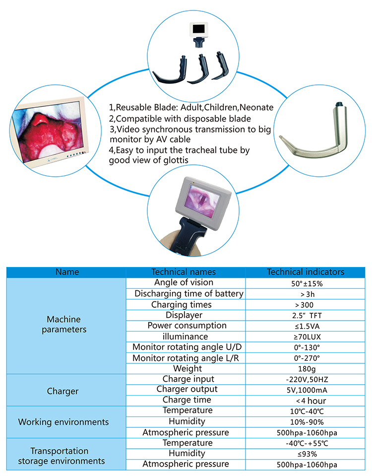 Video Laryngoscope CATALOG 1-2.jpg