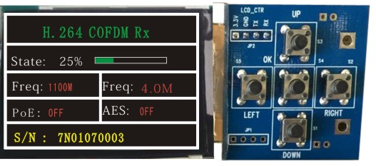 720P COFDM video modulation demodulation modules