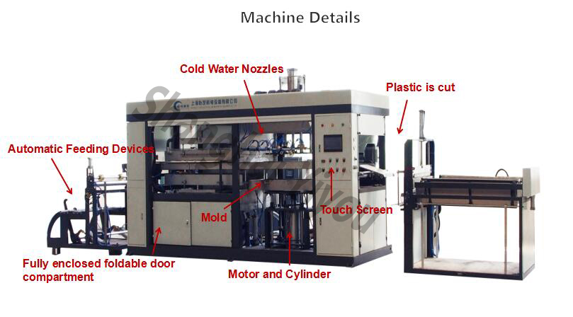 CE Certification and New Condition thermocol plate making machine