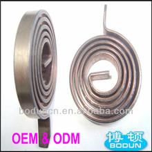 Thermal Bimetal Coil