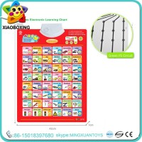 Best gift OEM toys B/O english learning toys teaching wall chart for baby