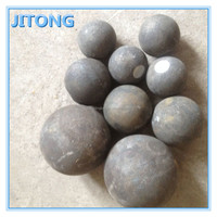 high combined efficiency grinding mill forged steel ball