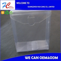 printed pvc pet plastic clear box packaging