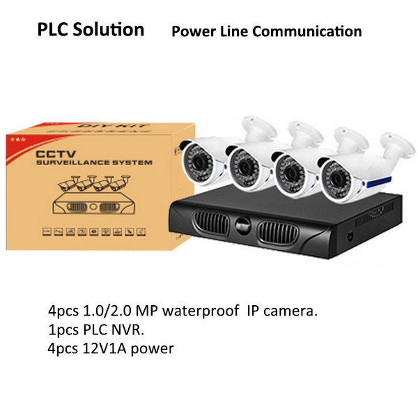 New Products !!! Plug and Play 4chs PLC 1.0/2.0Megapixels wireless security camera