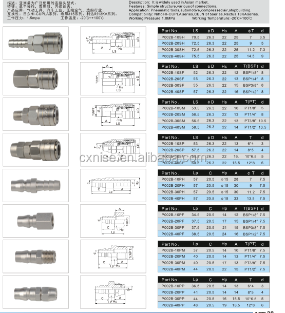 Hot sale Made in china Asian common type pneumatic manufacturer quick connect air couplings
