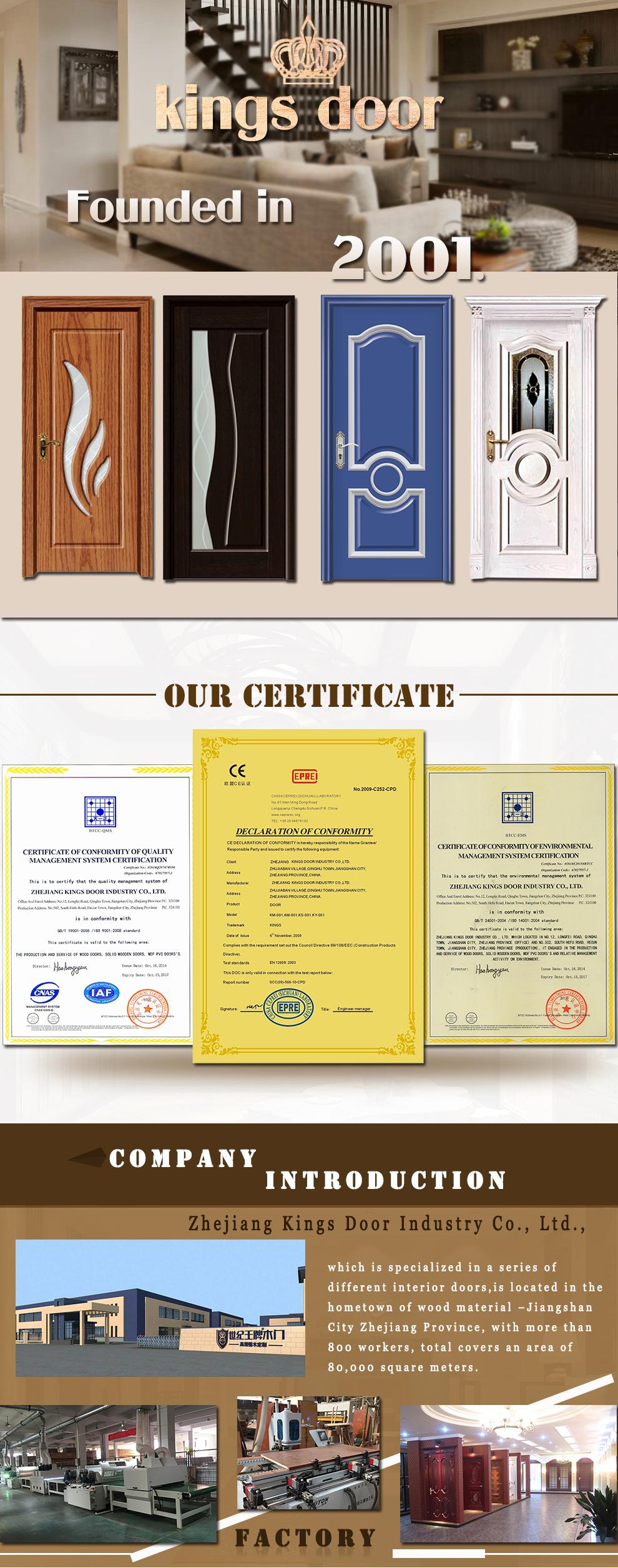How do I set this? & Zhejiang Kings Door Industry Co. Ltd. - PVC DoorDoor