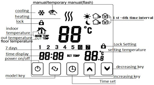 Touch screen WiFi thermostat with APP control,carbon heating film Smart thermostat