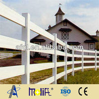 PVC Artificial Green Fence With Eco-Friendly Feature For Sale