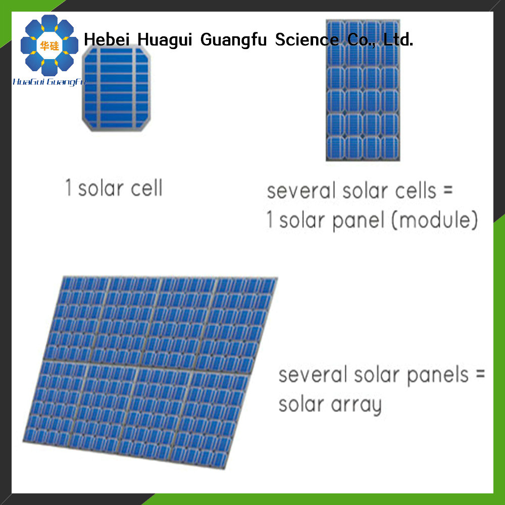 Huagui photovoltaic solar panel price india 300w for sale