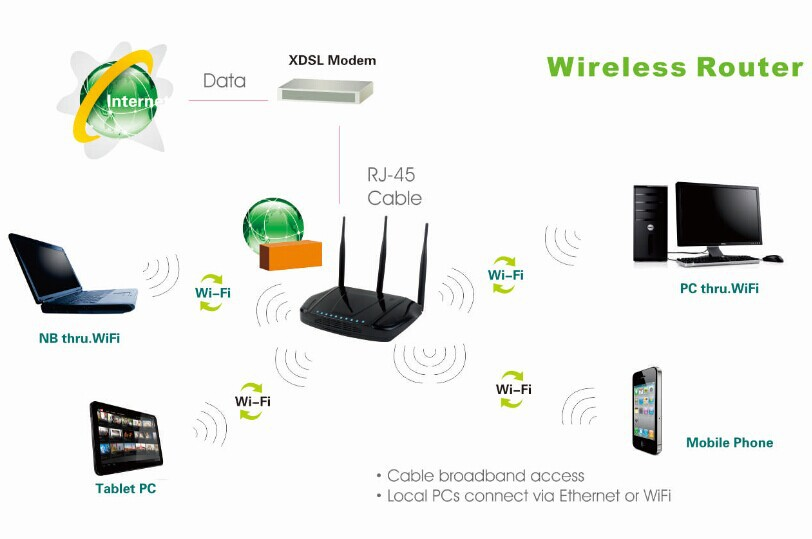 TQWISE 4G WIFI ROUTER CAR ROUETR