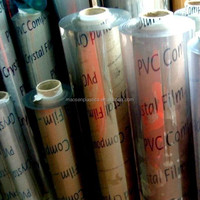 Good quality plastic 300 micron super clear transparent soft pvc sheet