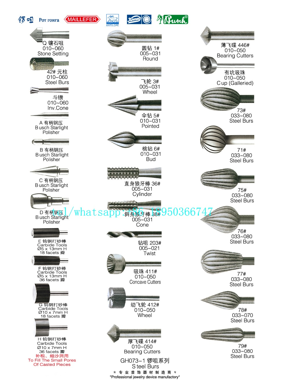 8d  mon Nails 458522965 in addition Backward Curved Swsi Centrifugal Fan Wheel Type L Yfbcsl additionally Purchasing Er Diagram further B000QW70AK also Supermatic Citation SC M M Grip Sid373. on customer service model