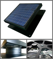 Solar Powered Outdoor Fans