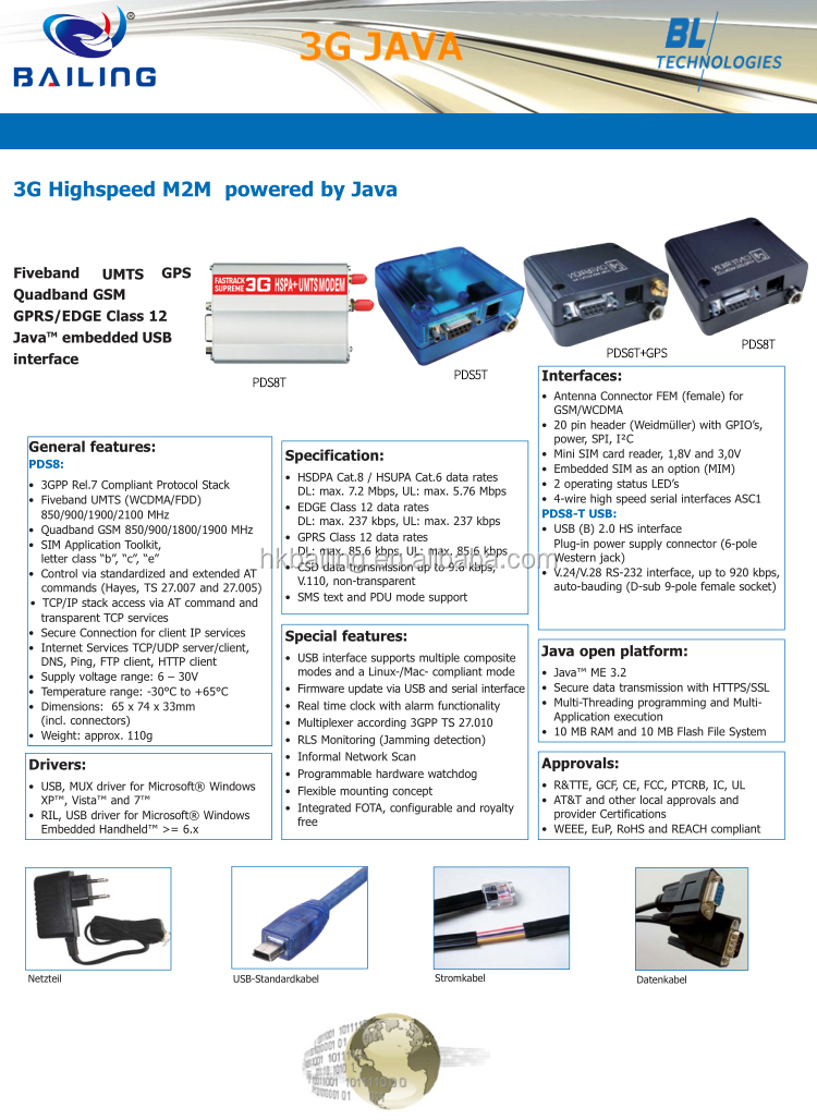 Cheap GSM 3G SMS Modem ussd for M2M GPS TCP/IP RS232 USB Interface GPRS Modem