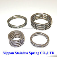 High precision space saving specialty stainless steel compression wave springs for used boats for sale