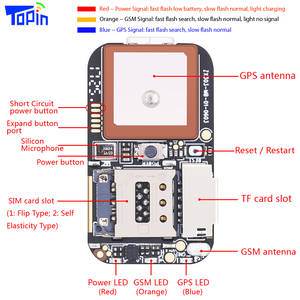 China Gps Gsm Module Manufacturers And Pcba Pcb Assembly Circuit Board Suppliers On Alibabacom