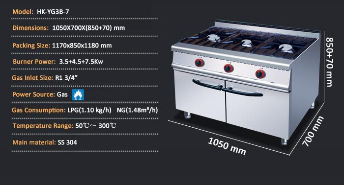 Commercial Restaurant cast iron stoves uk