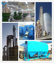 Modified Maize starch production plant