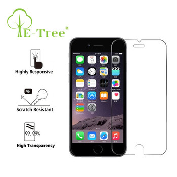 anti-shock good quality screen protector for apple iphone 6 6s