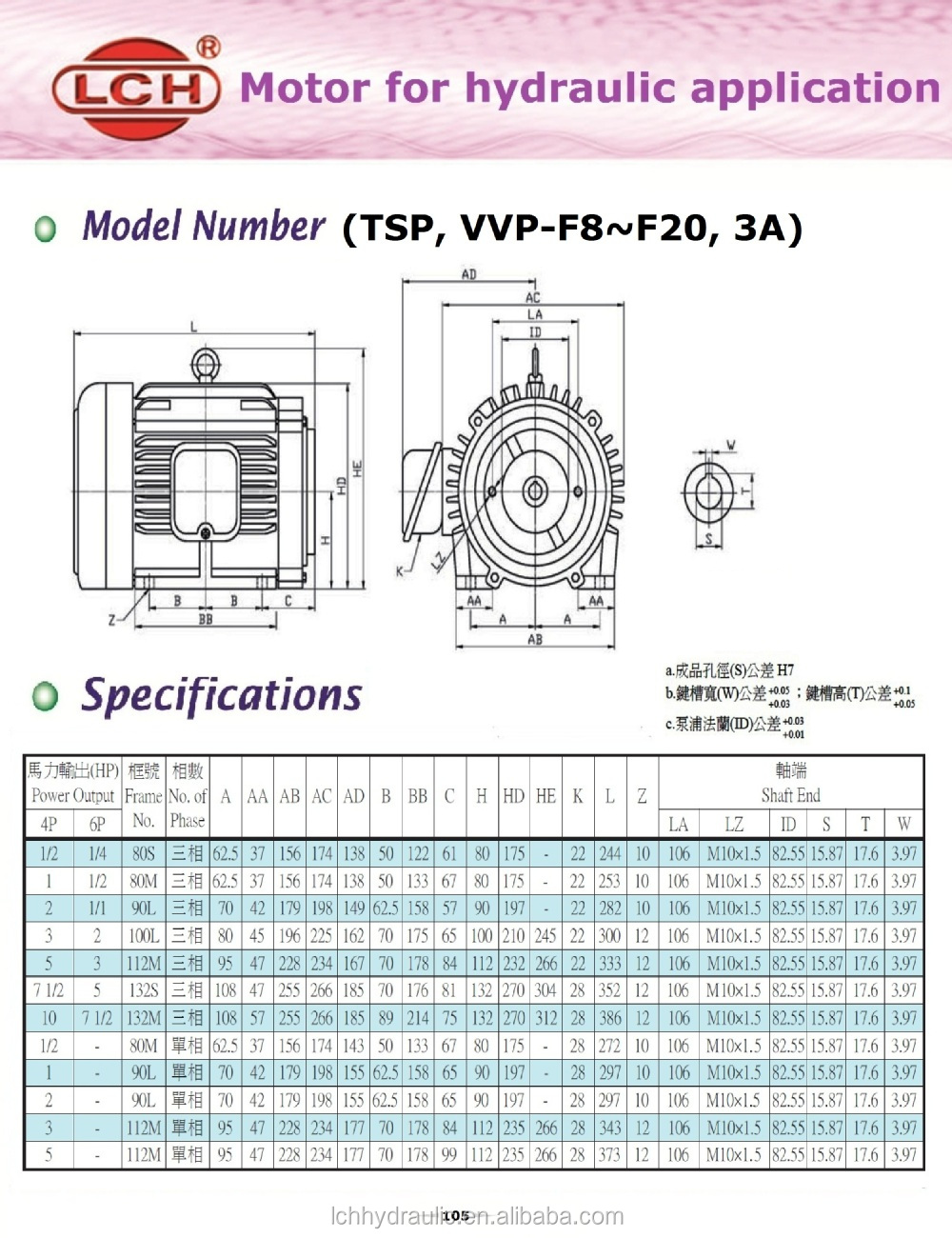 Outboard motor weights impremedia outboard motor taiwan 1hp dc motor three phase electric motor weight chart geenschuldenfo Image collections